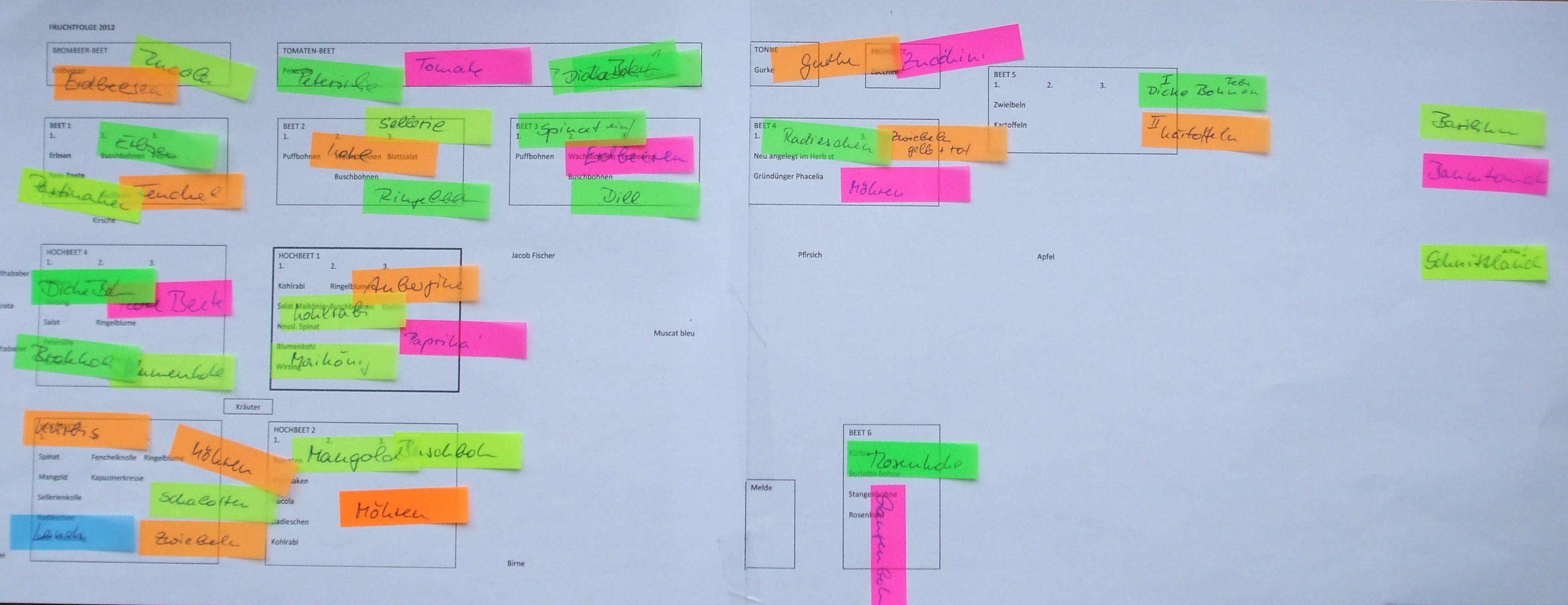Gute Nachbarn Paprika : aussaatplan f r 2013 garten tr ume und r ume ~ Lizthompson.info Haus und Dekorationen